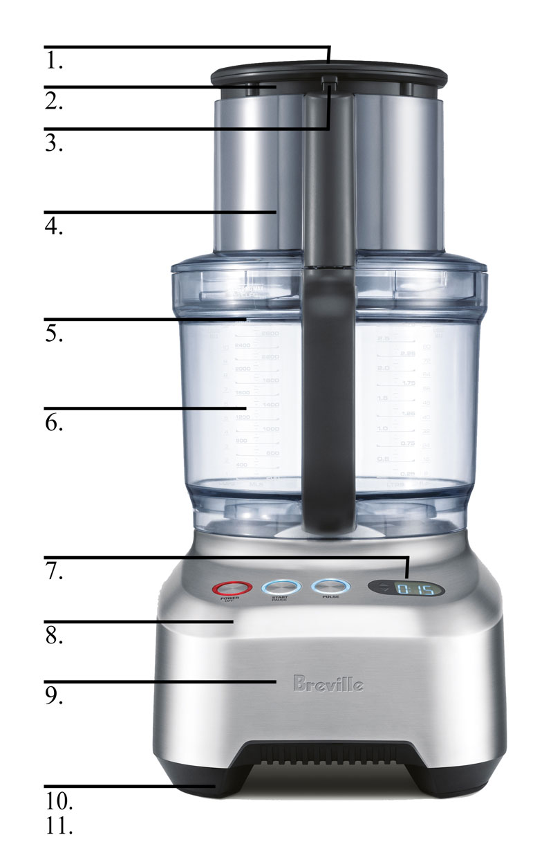 Can Food Processors Do Wet Ingredients
