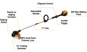 Worx grass trimmer/edger