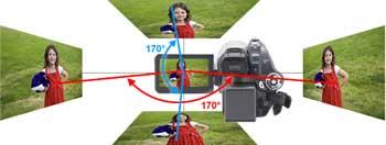 Panasonic HDC-SX1 HD camcorder highlights