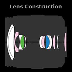 The Panasonic H-HS12035 Interchangeable Camera Lens