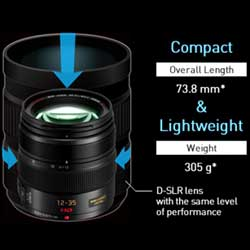 The Panasonic H-HS12035 Interchangeable Camera Lens