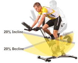 Incline/Decline