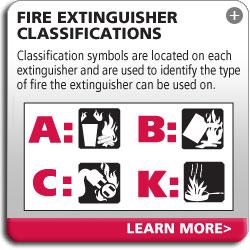 FX Classifications