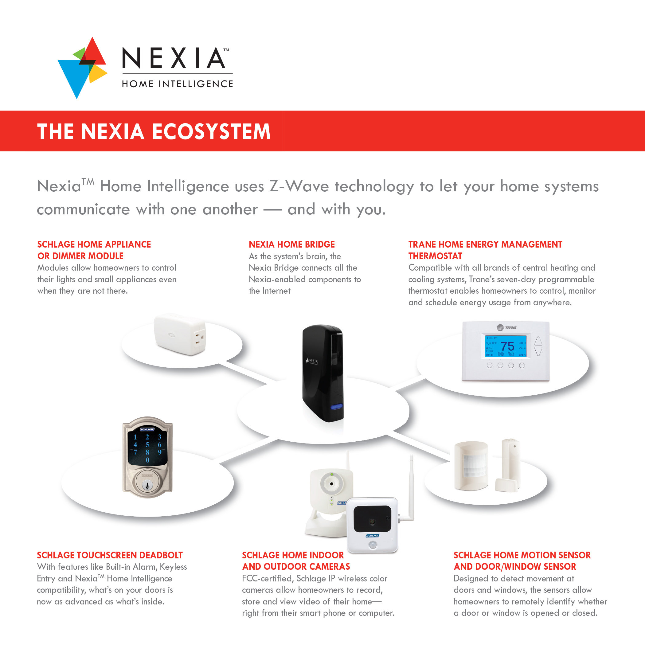 Nexia Z Wave Bridge Smart Home Hub Br100 Connected