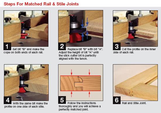 Using Rail and Stile Bits