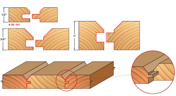 Lastest Best 25+ Wood Joints Ideas On Pinterest | Woodworking Joints Wood Joinery And Woodworking