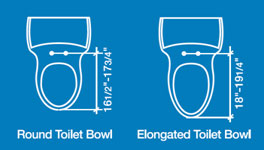 Diagram of round and elongated toilet bowls