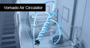 Vornado 733 full size whole room air circulator for Air circulation in a room