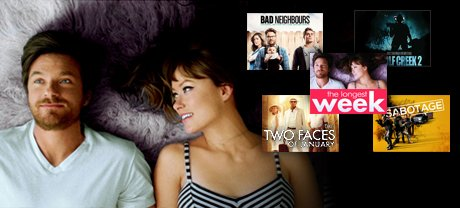 New Movies to Rent