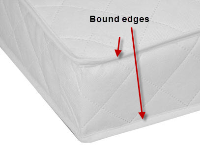 Mattress cover has bound edges