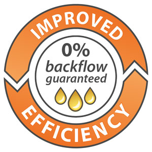 0% backflow guaranteed