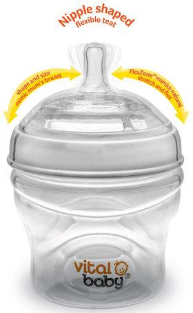 Welche Milchflasche bzw Sauger ist der Brust am