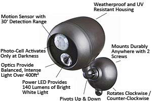 Mr Beams MB360 Spotlight