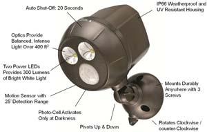 Mr Beams MB390 Wireless Battery Powered LED Ultra Bright Weatherproof Spotlight with Motion Sensor