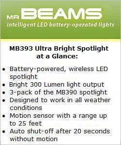 Mr Beams MB393 Spotlight