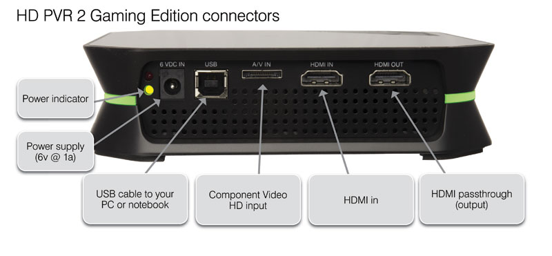 Hauppauge Hd Pvr 2 Gaming Edition Hdmi Capture Device Ps3