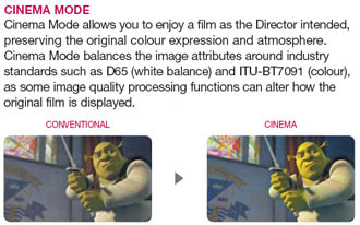 AVMode Cinema Mode