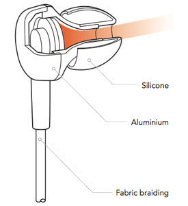 Diagram of MA350 in-ear headphones