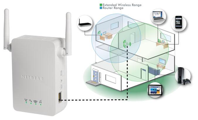Netgear Wn3000rp 100uks Universal Wifi Range Extender