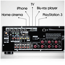 With five HDMI inputs you can connect your TV, Blu-ray or DVD player, PlayStation 3 and a range of other devices.