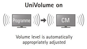 Univolume solves the problem of different sources being at different volumes