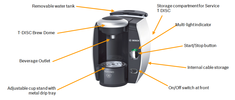 Tassimo Coffee Maker Does Red Light Mean : Bosch T40 TAS4011GB Coffee Maker, Silver: Amazon.co.uk: Kitchen & Home