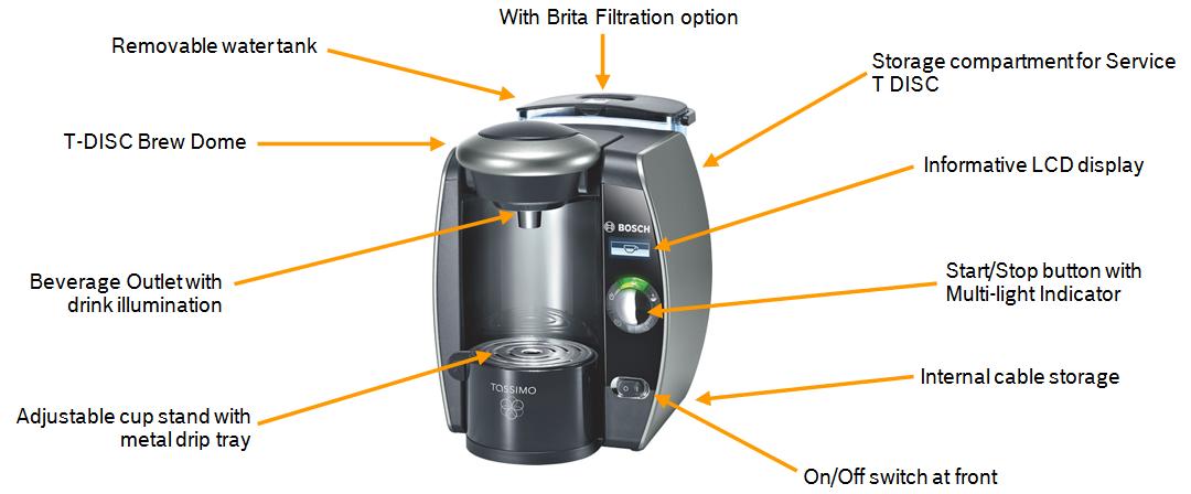Tassimo Coffee Maker Not Working : Bosch TAS6515GB Tassimo T65 Beverage Coffee Maker, Titanium eBay