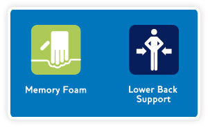 Memory Foam and Lower Back Support