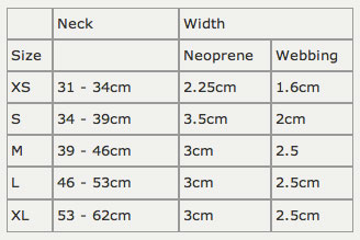 ezydog collar sizes