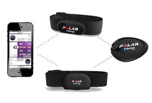 Polar Bluetooth Smart Mobile Solution