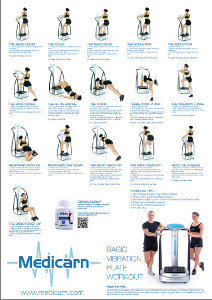 medicarn power vibration plate workout posters large. Black Bedroom Furniture Sets. Home Design Ideas