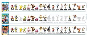 amiibo compatibility details