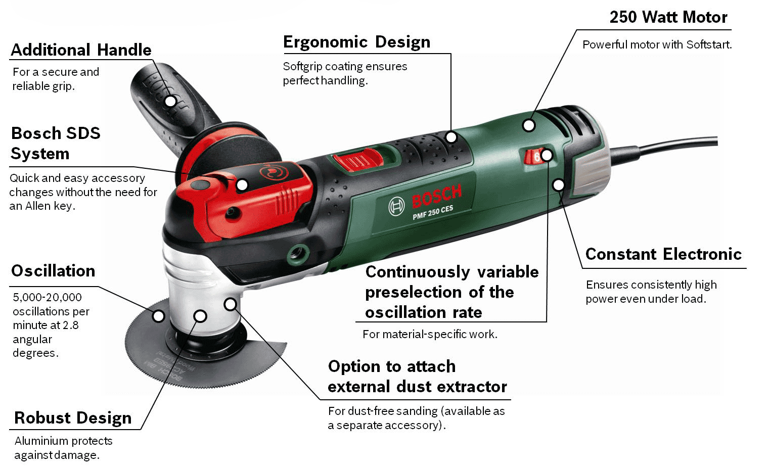 Bosch PMF 250 CES Set All-Rounder: Amazon.co.uk: DIY & Tools
