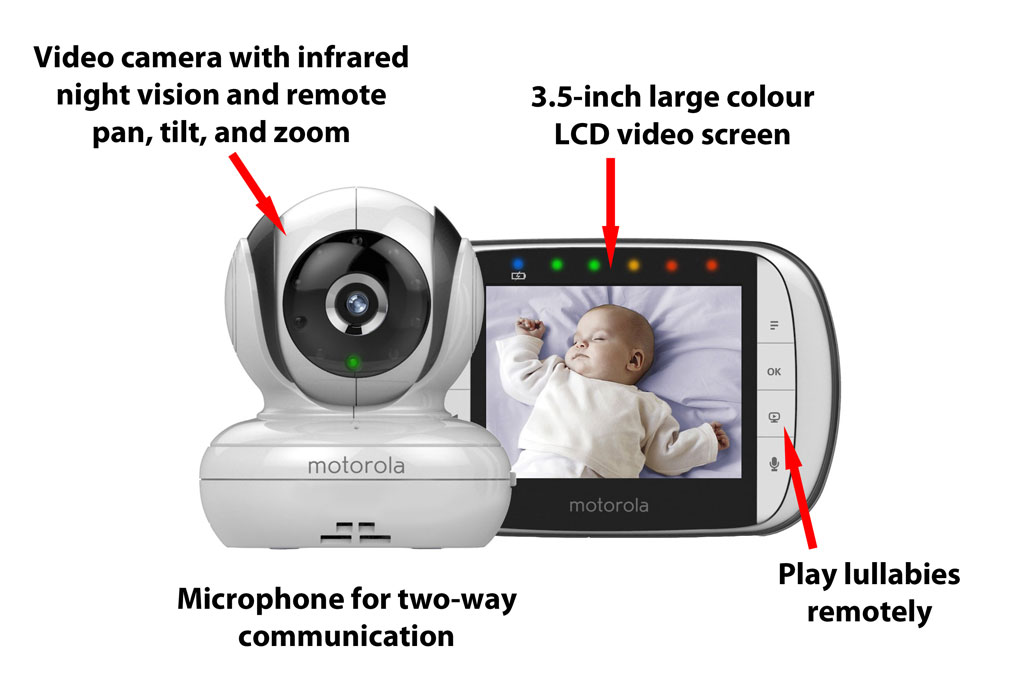 motorola mbp36s digital camera video baby monitor night vision 3 5 034 colour lcd ebay. Black Bedroom Furniture Sets. Home Design Ideas
