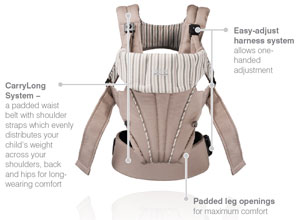 Features of the Baby Carrier