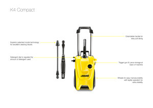 pressure washer features