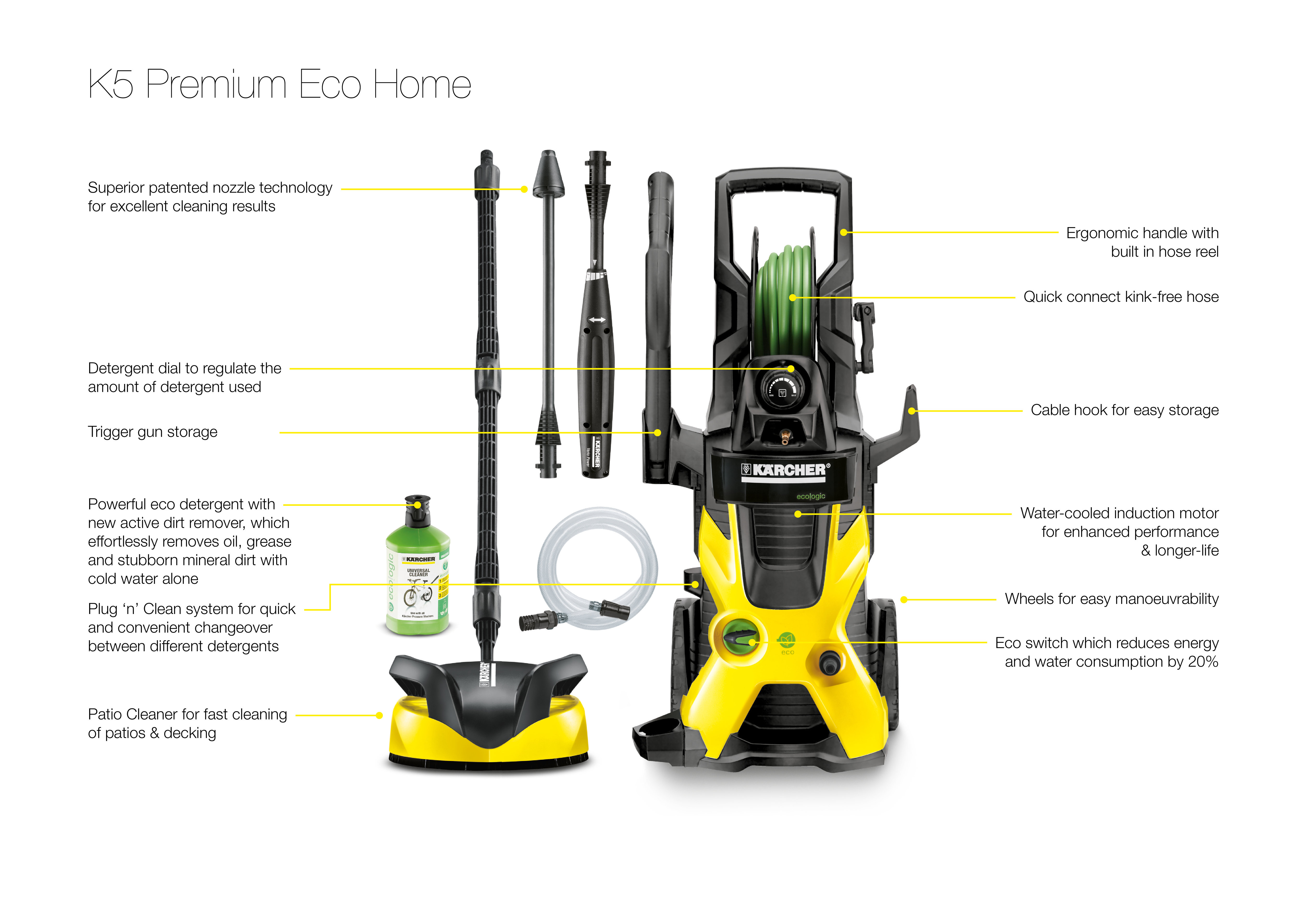 karcher k5 premium eco home eco pressure washer home. Black Bedroom Furniture Sets. Home Design Ideas