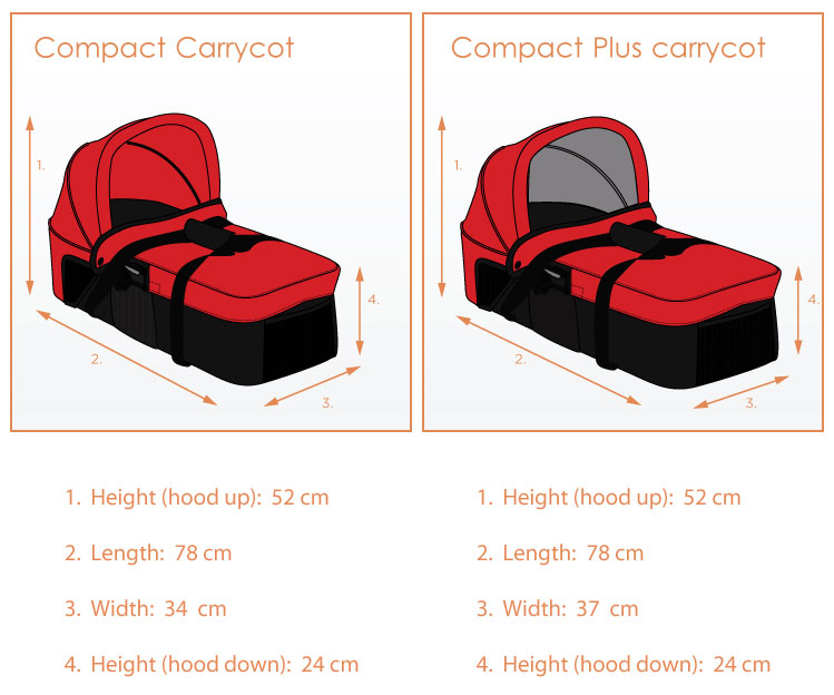 Baby Jogger Compact Carrycot Black Amazon Co Uk Baby