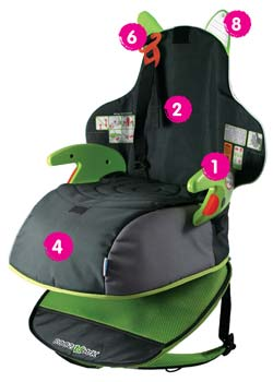 Features of the booster seat