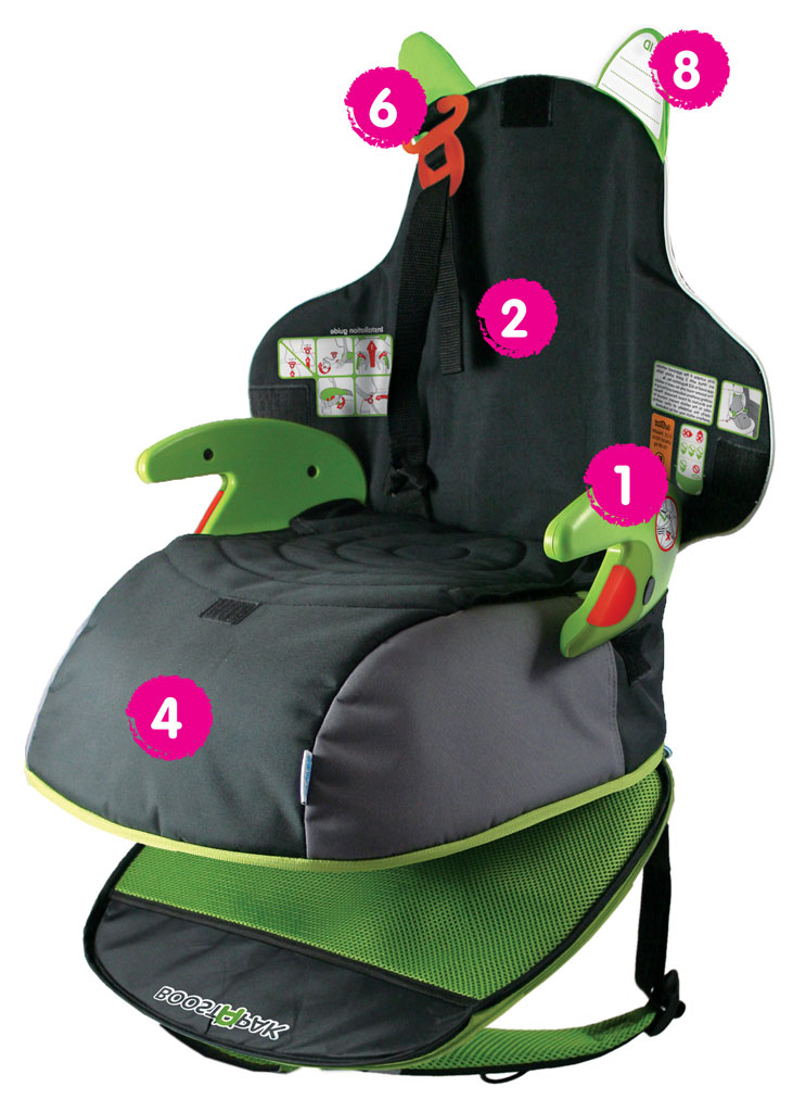 Trunki Backpack Car Seat