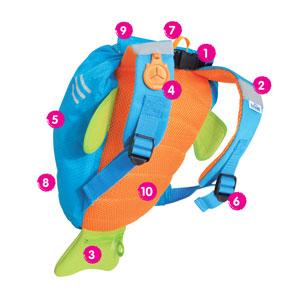 The splash-proof backpack for little explorers