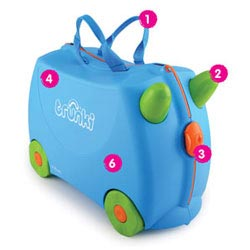 Features of the Trunki outside