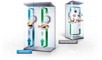 Das Beste aus Eis- und Kühlfach mit dem Twin Cooling Plus System