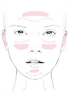 SkinPerfection 5in1 BB Cream Anwendungs-Tipps