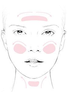 SkinPerfection Serum Anwendungs-Tipps