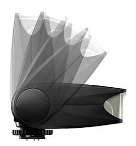 Schwenkreflektor 0°, 45°, 60°, 75° und 90°