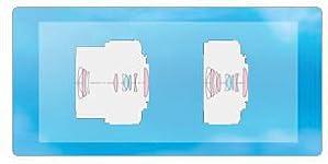 Optische Höchstleistung und Nano-Vergütung
