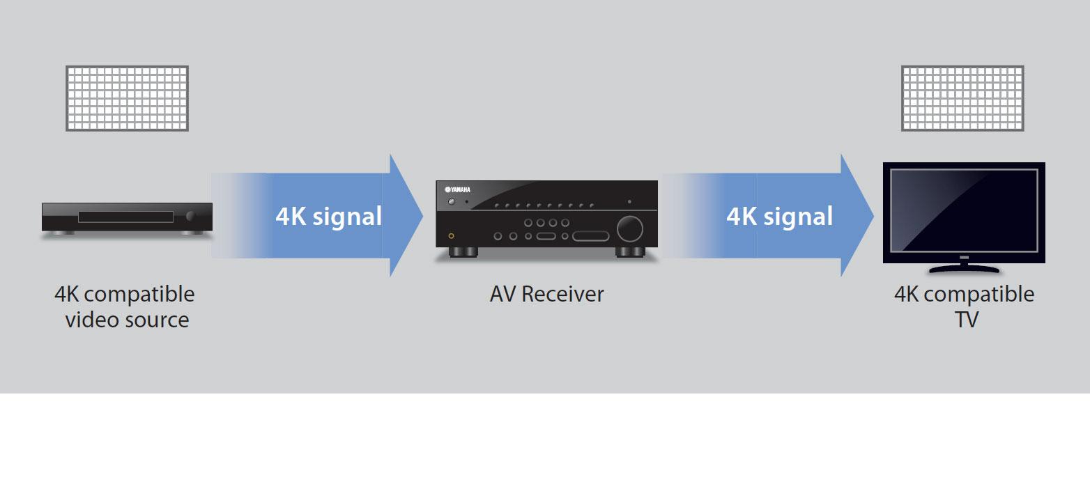 yamaha 71 receiver rx v673