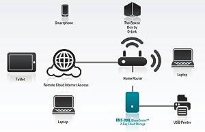 Netzwerkdiagramm