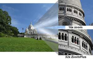 Kleine Kameras – satter Zoom